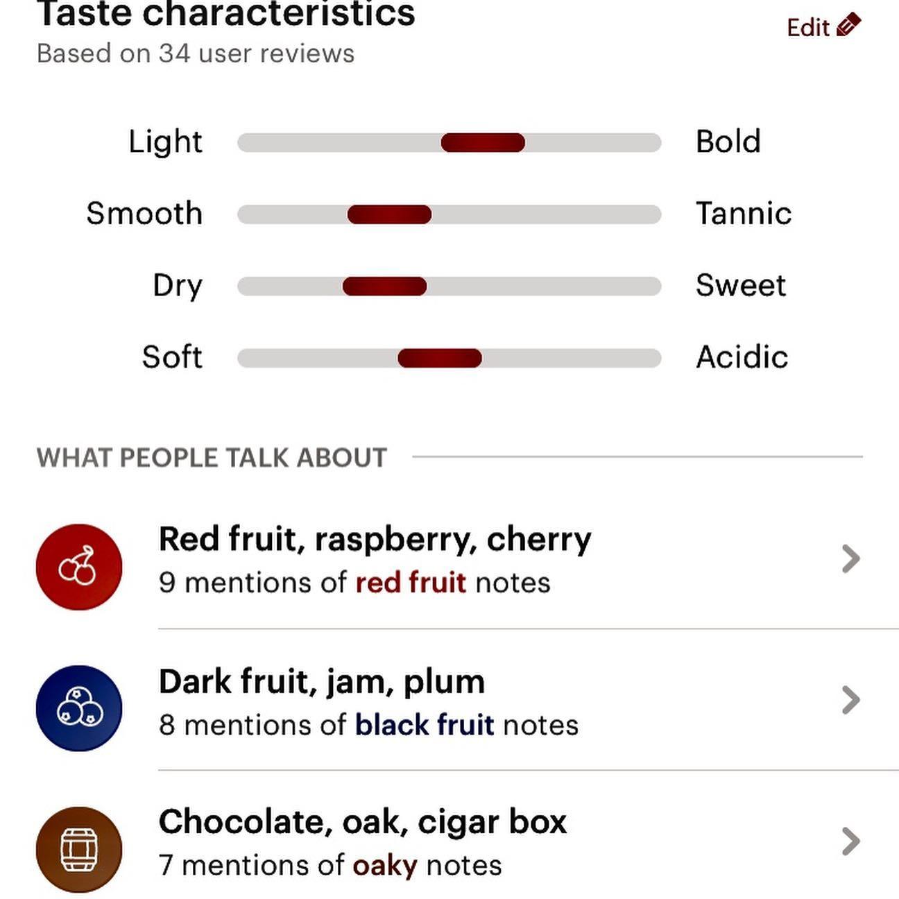 Taste characteristics